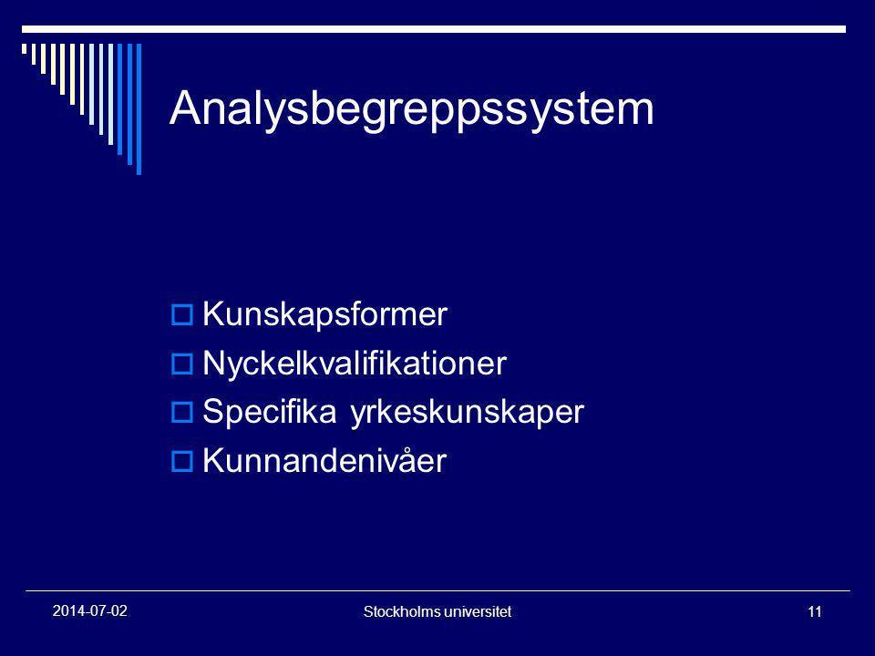 Analysbegreppssystem