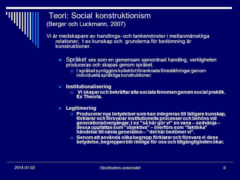 Teori: Social konstruktionism (Berger och Luckmann, 2007)