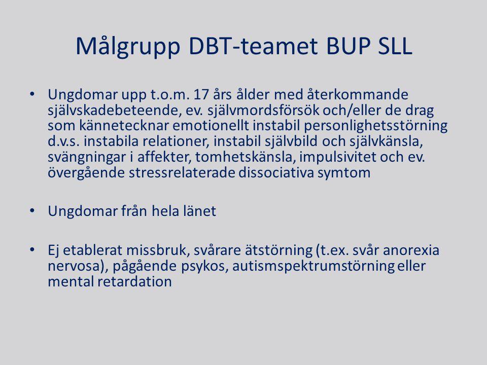 Målgrupp DBT-teamet BUP SLL