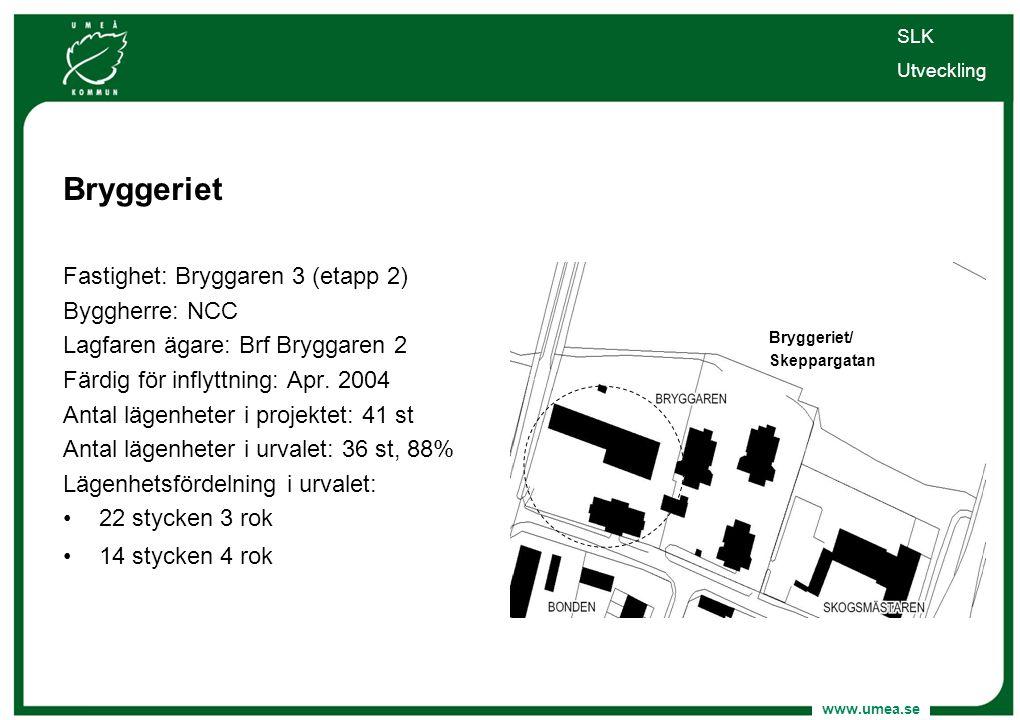 Bryggeriet Fastighet: Bryggaren 3 (etapp 2) Byggherre: NCC