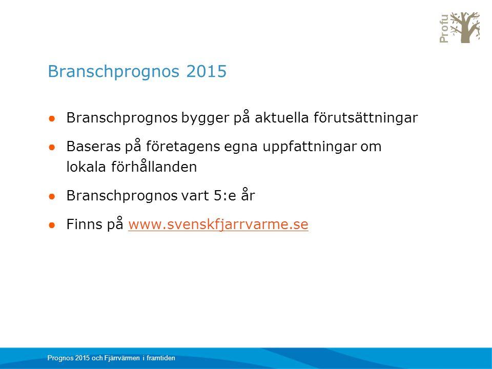 Branschprognos 2015 Branschprognos bygger på aktuella förutsättningar