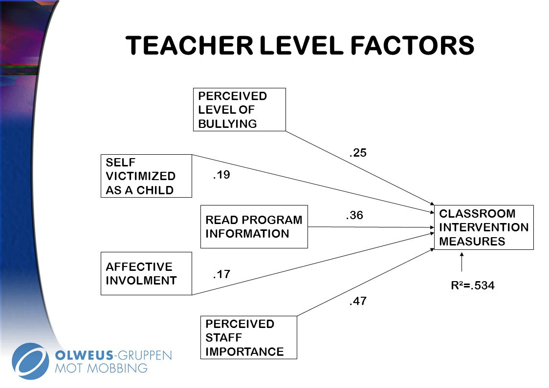 TEACHER LEVEL FACTORS Instruksjoner: