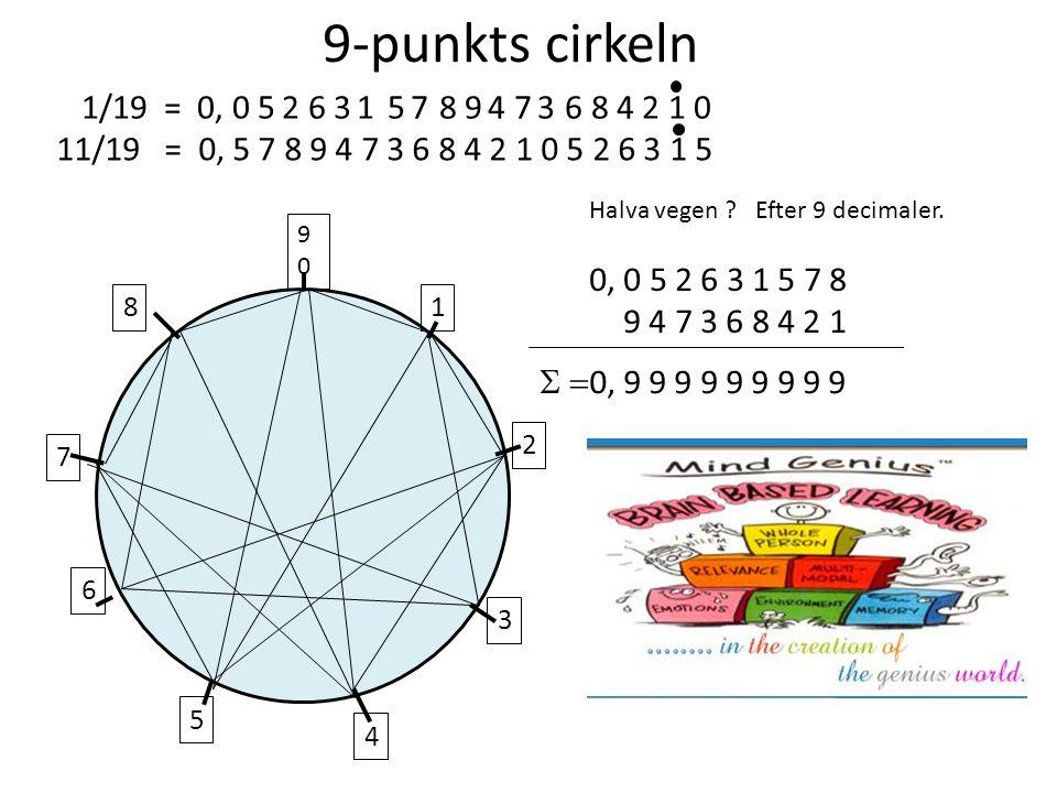 9-punkts cirkeln 1/19 = 0, 0 5 2 6 3 1 5 7 8 9 4 7 3 6 8 4 2 1 0. 11/19 = 0, 5 7 8 9 4 7 3 6 8 4 2 1 0 5 2 6 3 1 5.