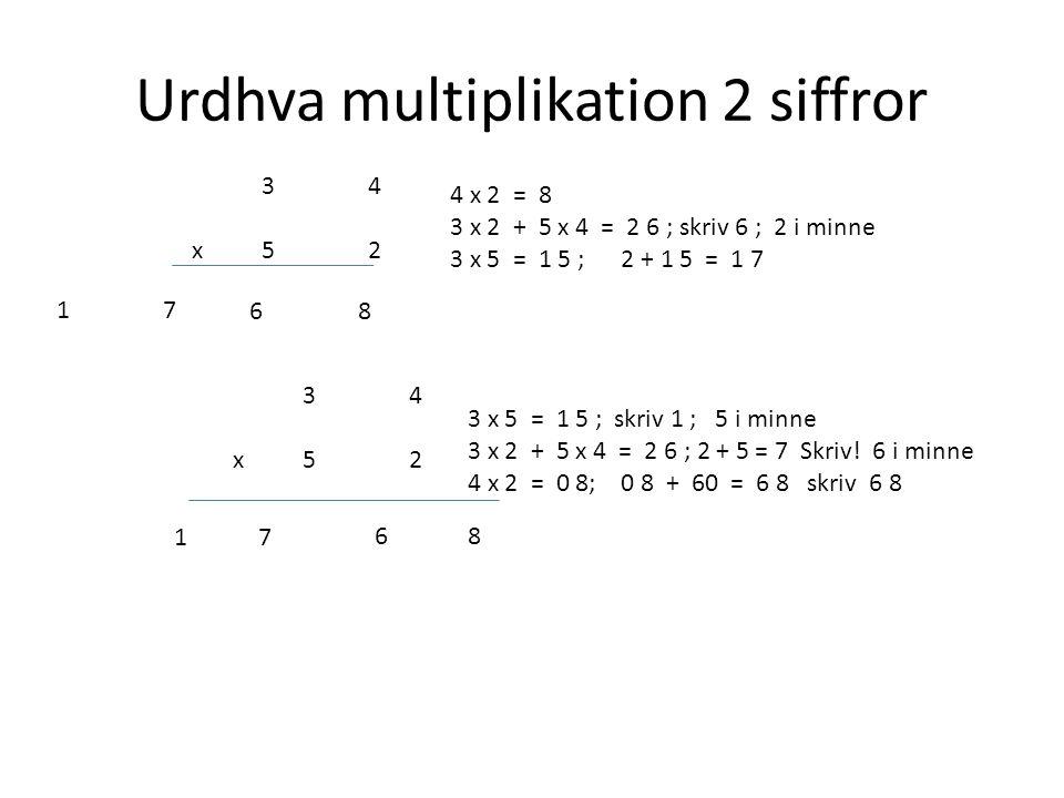Urdhva multiplikation 2 siffror
