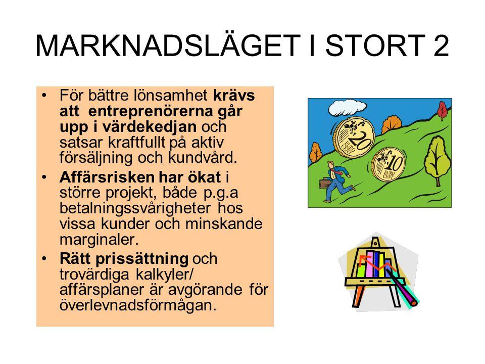 MARKNADSLÄGET I STORT 2
