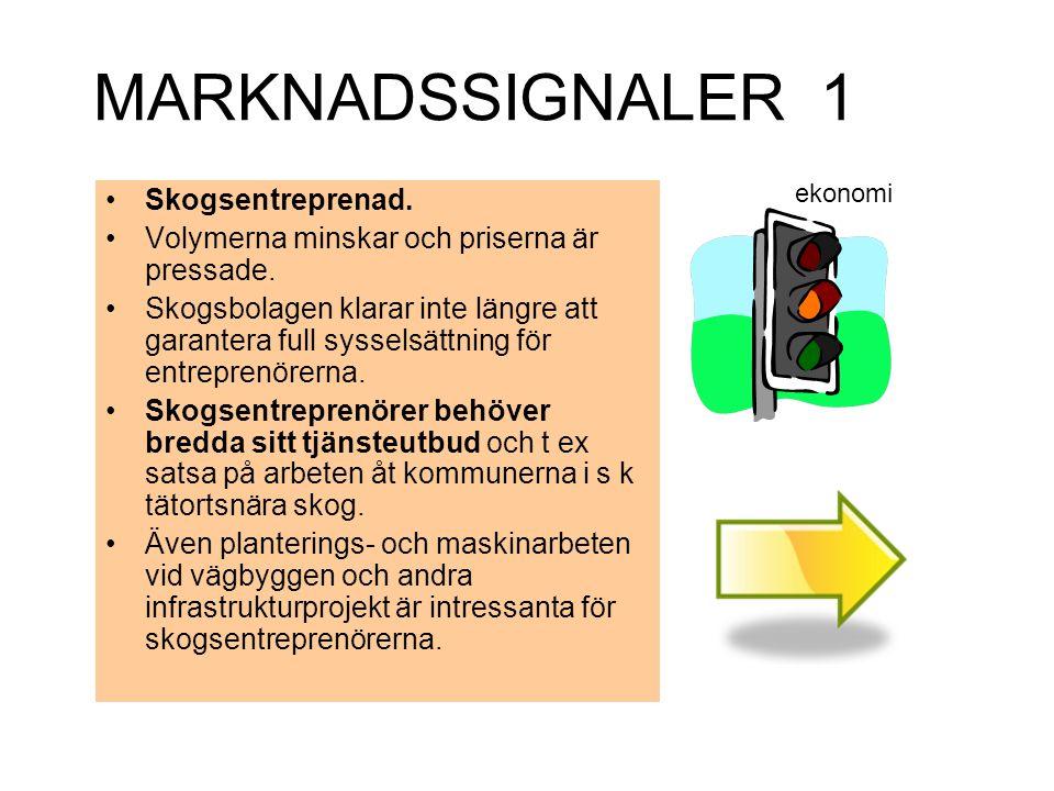 MARKNADSSIGNALER 1 Skogsentreprenad.