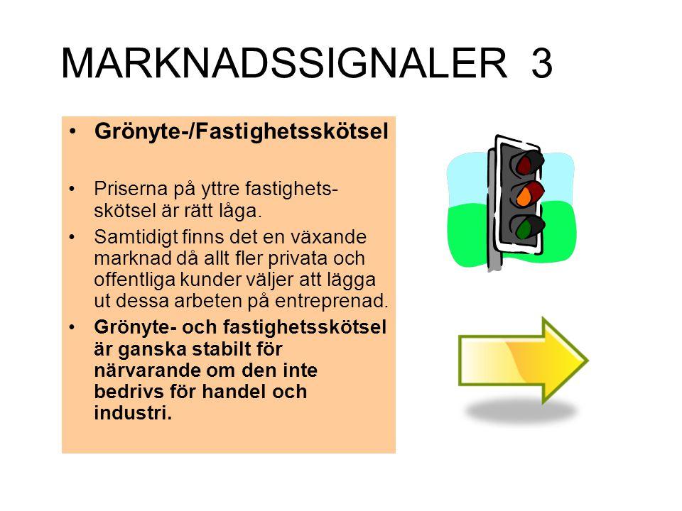 MARKNADSSIGNALER 3 Grönyte-/Fastighetsskötsel