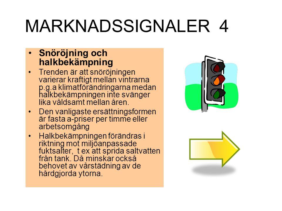 MARKNADSSIGNALER 4 Snöröjning och halkbekämpning