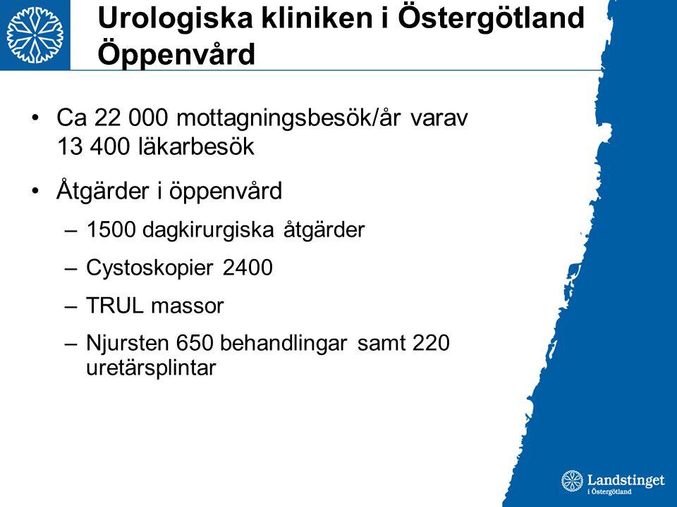Urologiska kliniken i Östergötland Öppenvård
