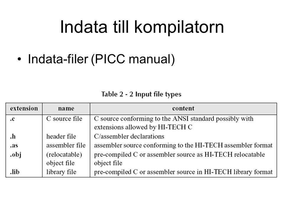 Indata till kompilatorn
