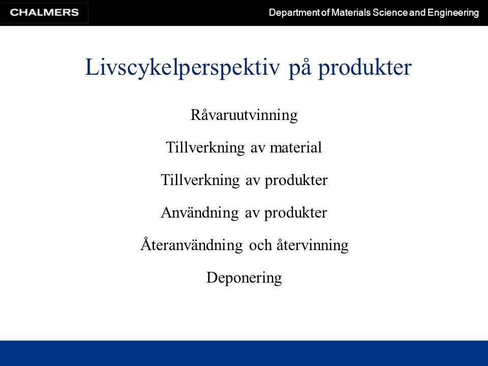 Livscykelperspektiv på produkter