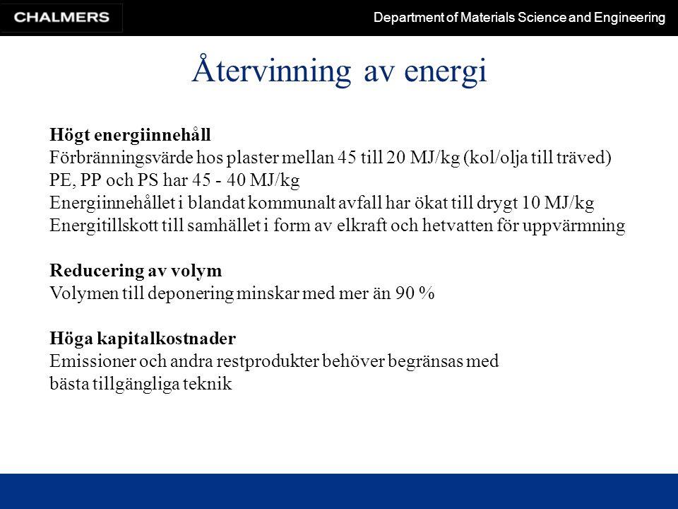 Återvinning av energi Högt energiinnehåll