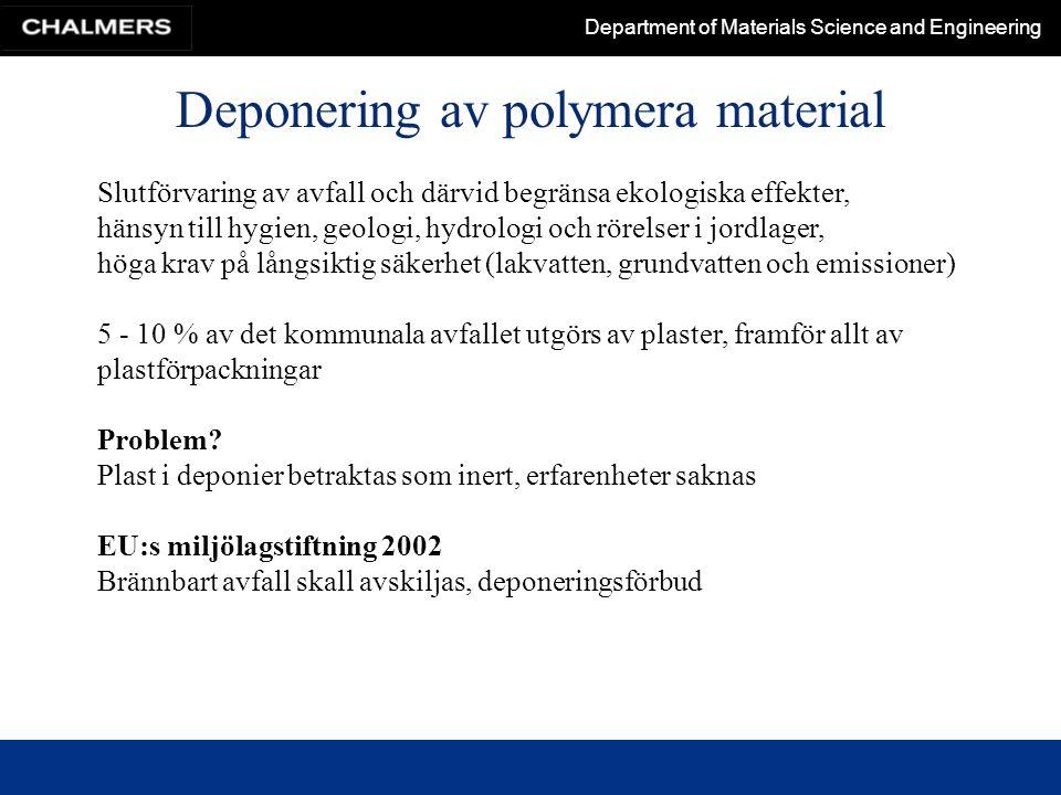 Deponering av polymera material