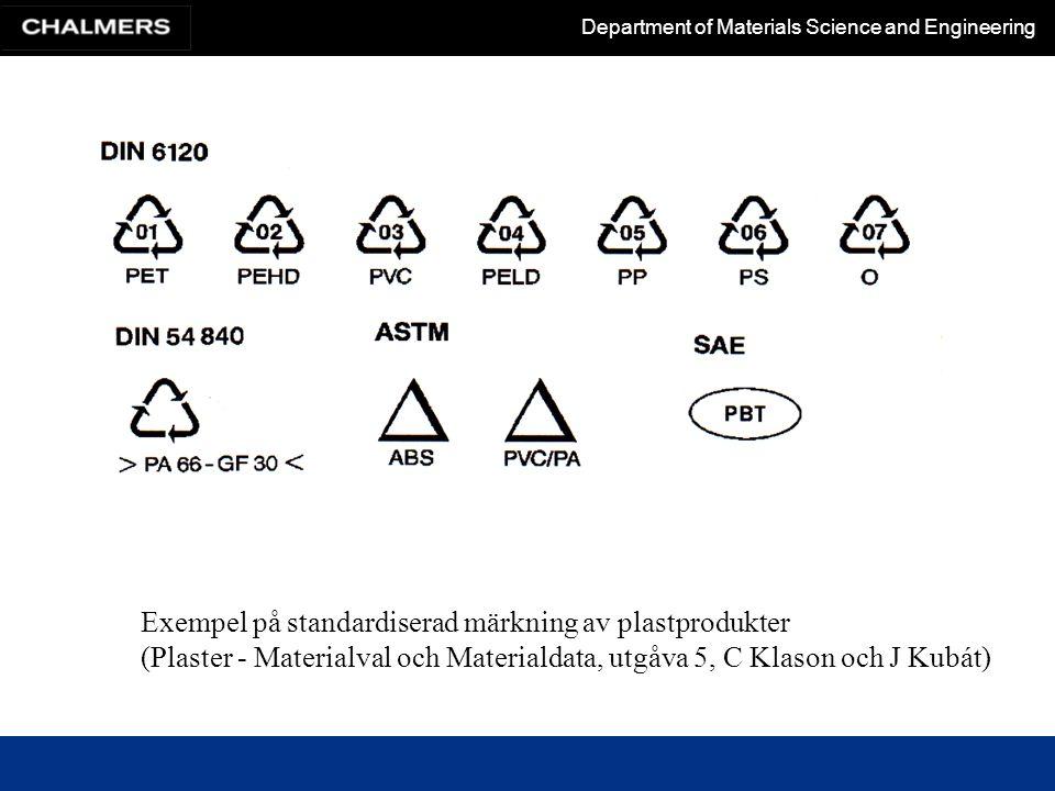 Exempel på standardiserad märkning av plastprodukter
