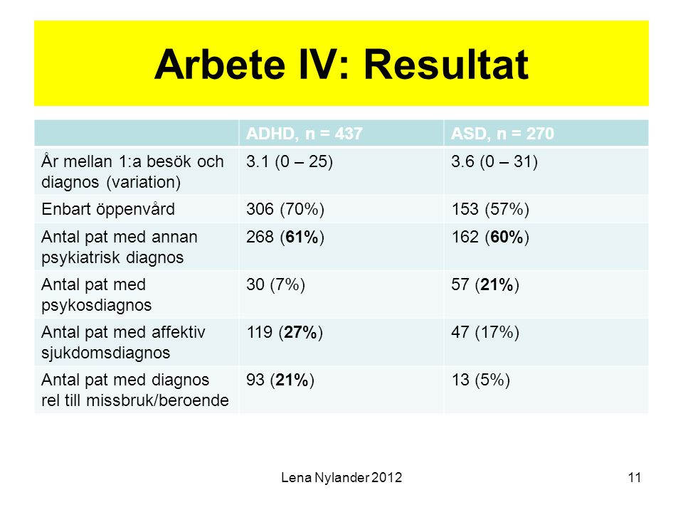 Arbete IV: Resultat ADHD, n = 437 ASD, n = 270