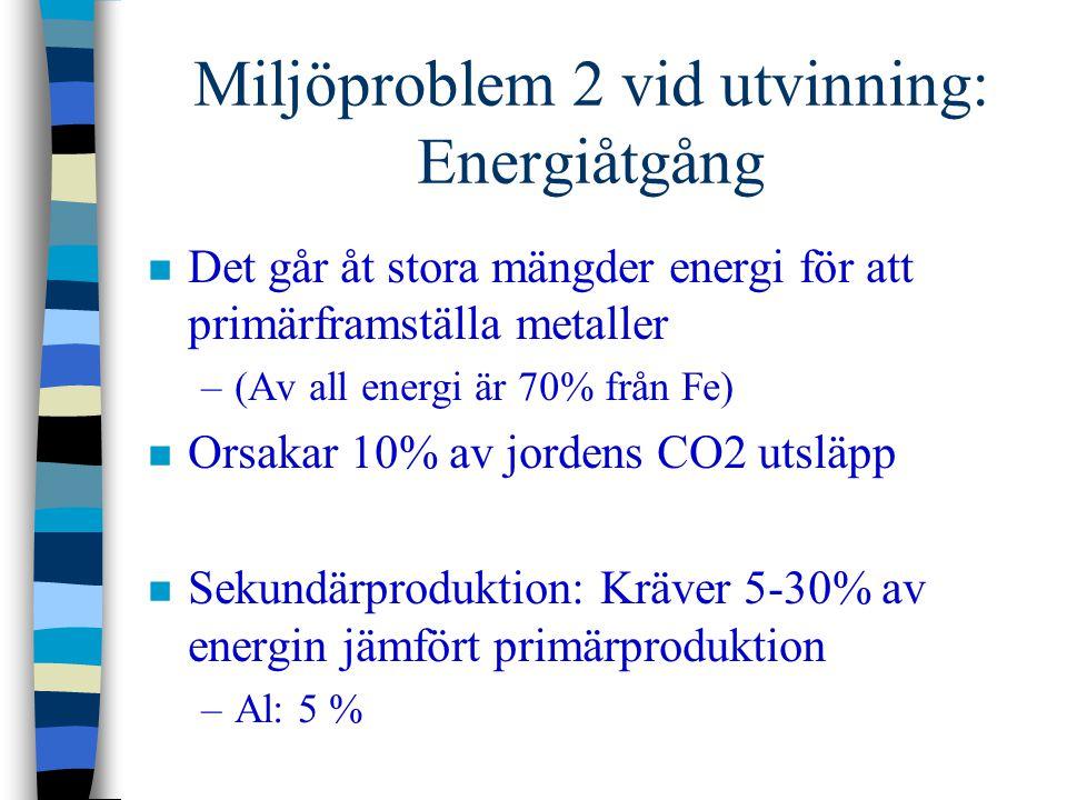 Miljöproblem 2 vid utvinning: Energiåtgång