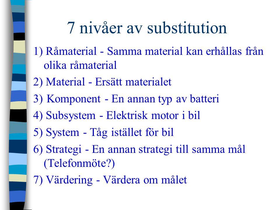 7 nivåer av substitution