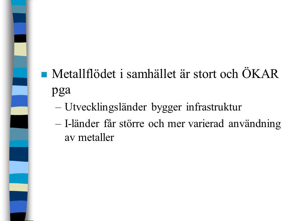 Metallflödet i samhället är stort och ÖKAR pga