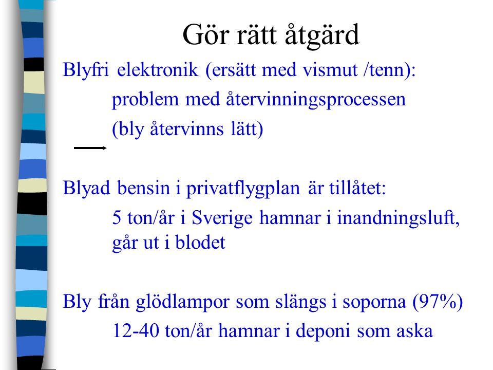 Gör rätt åtgärd Blyfri elektronik (ersätt med vismut /tenn):