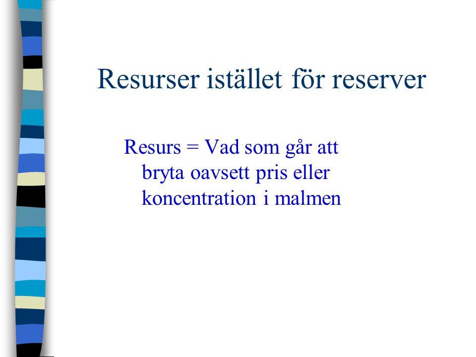 Resurser istället för reserver
