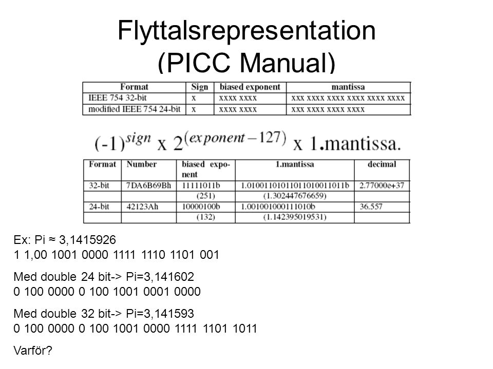 Flyttalsrepresentation (PICC Manual)