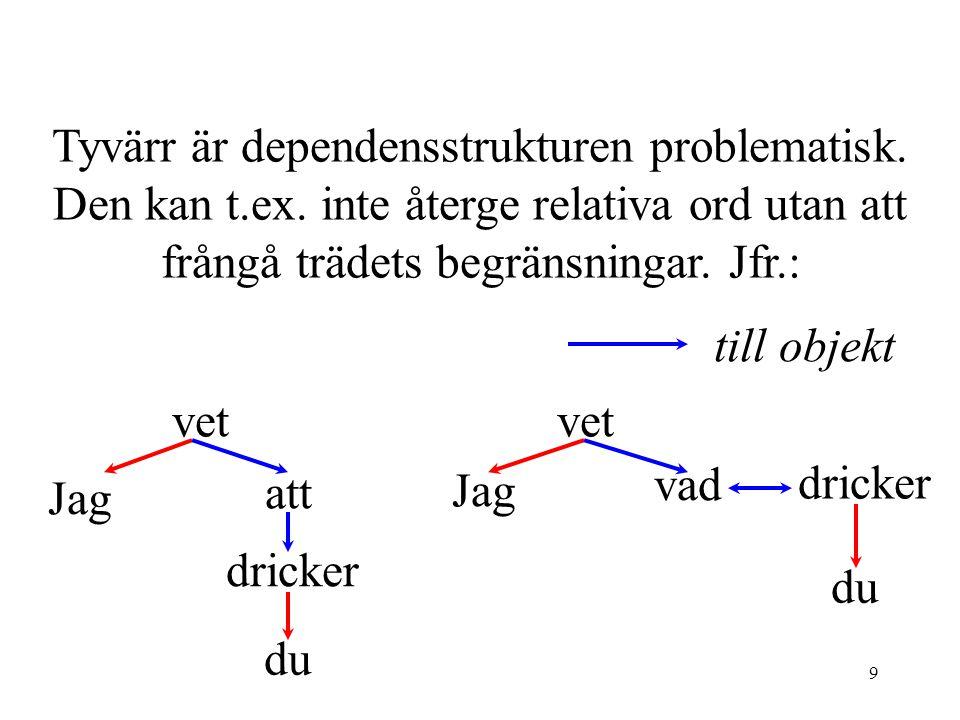 Tyvärr är dependensstrukturen problematisk. Den kan t. ex