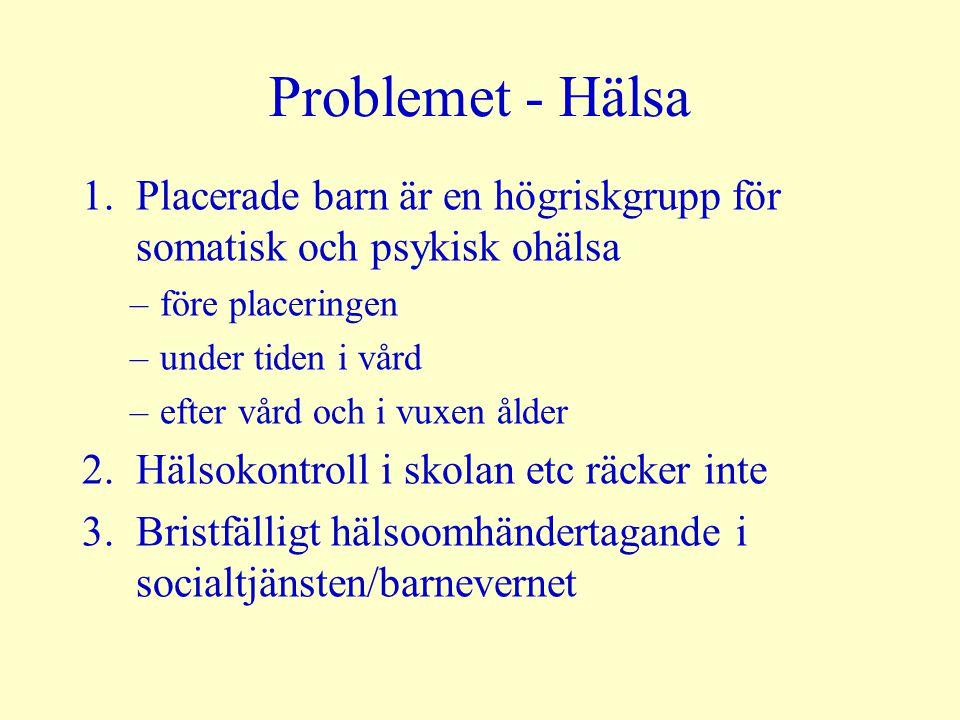 Problemet - Hälsa Placerade barn är en högriskgrupp för somatisk och psykisk ohälsa. före placeringen.