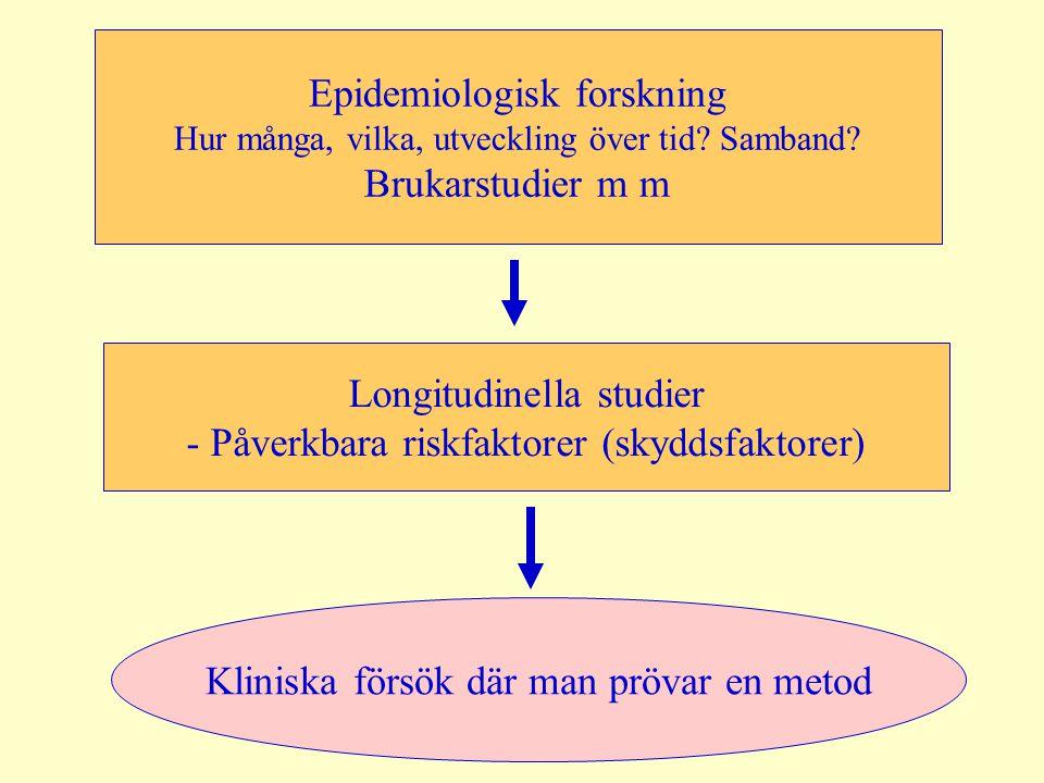 Epidemiologisk forskning Brukarstudier m m