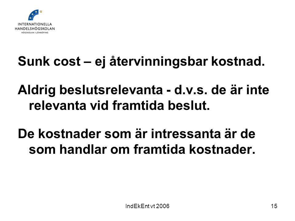 Sunk cost – ej återvinningsbar kostnad.