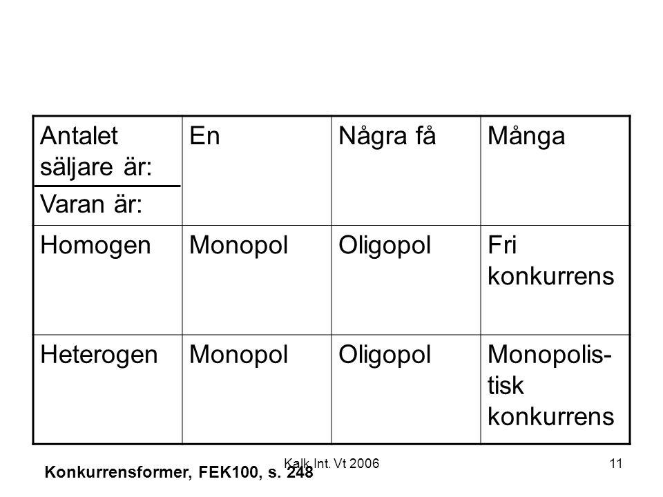 Monopolis-tisk konkurrens