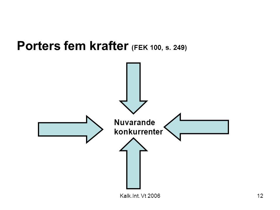 Porters fem krafter (FEK 100, s. 249)