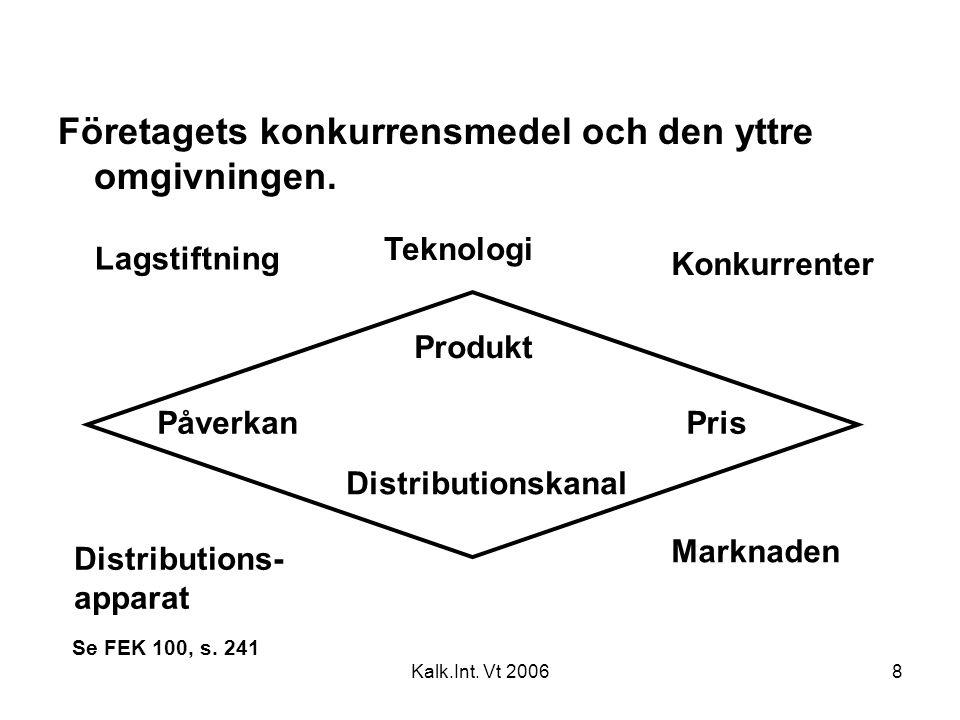Företagets konkurrensmedel och den yttre omgivningen.