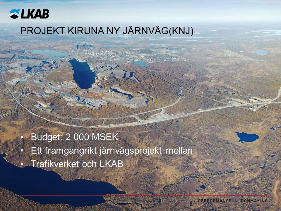 Projekt Kiruna Ny Järnväg(KNJ)