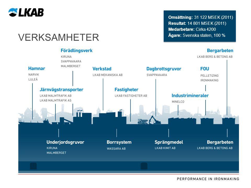 verksamheter Resultatet 2011 All time high Ca 8 miljarder till ägarna