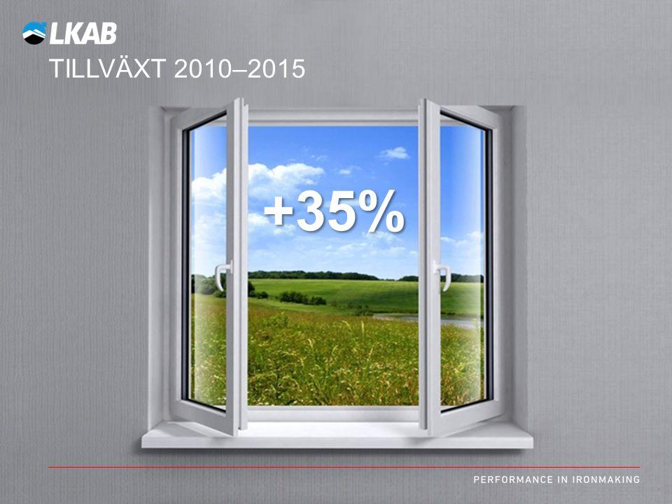 Tillväxt 2010–2015 +35% Planen är att LKAB skall växa med 35% fram till 2015.