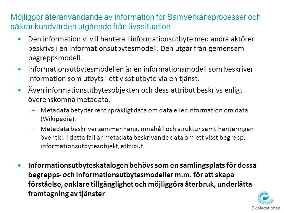 Möjliggör återanvändande av information för Samverkansprocesser och säkrar kundvärden utgående från livssituation