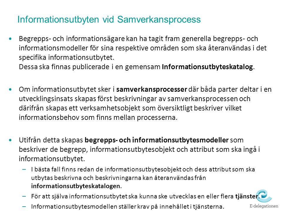 Informationsutbyten vid Samverkansprocess