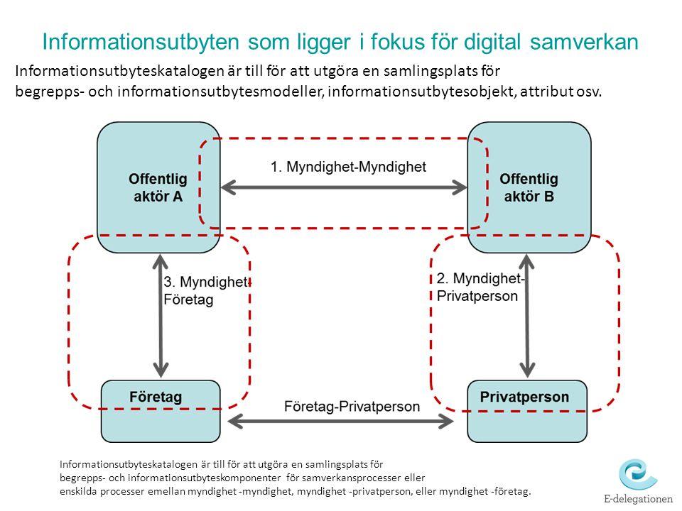 Informationsutbyten som ligger i fokus för digital samverkan