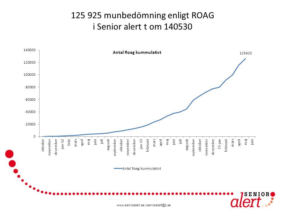 125 925 munbedömning enligt ROAG i Senior alert t om 140530