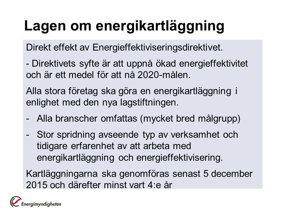 Lagen om energikartläggning