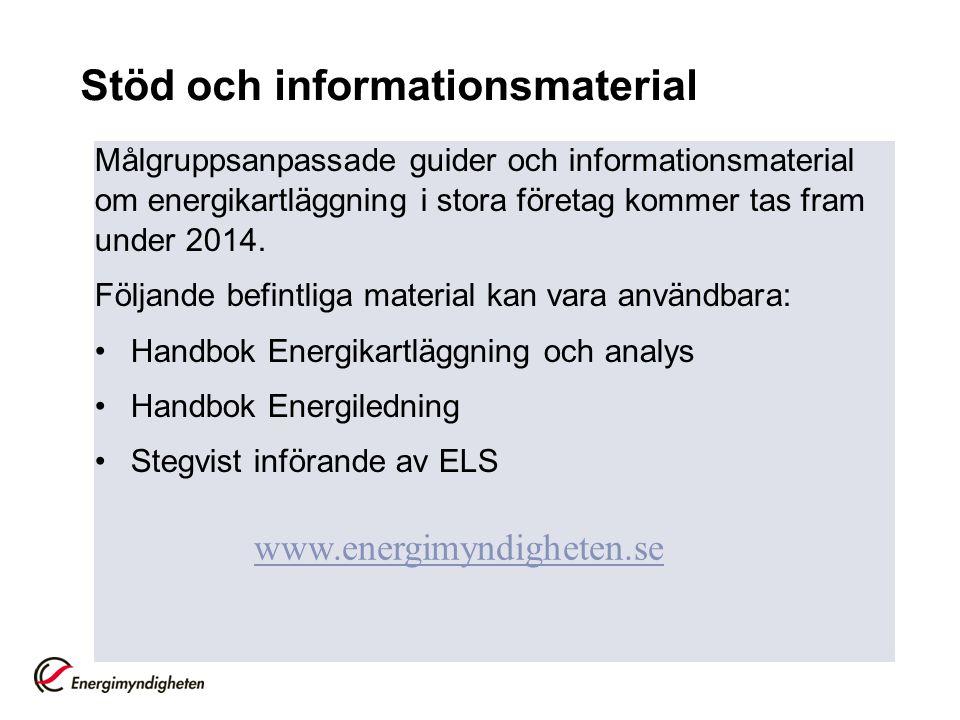 Stöd och informationsmaterial