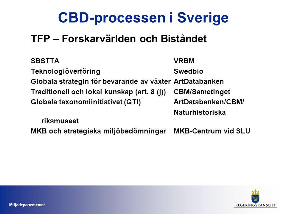 CBD-processen i Sverige
