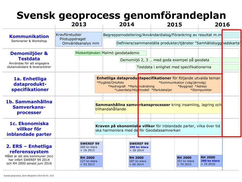 Svensk geoprocess demomiljöer & testdata bedöms kunna komma till stor nytta i införandena – även efter projektet avslutats.