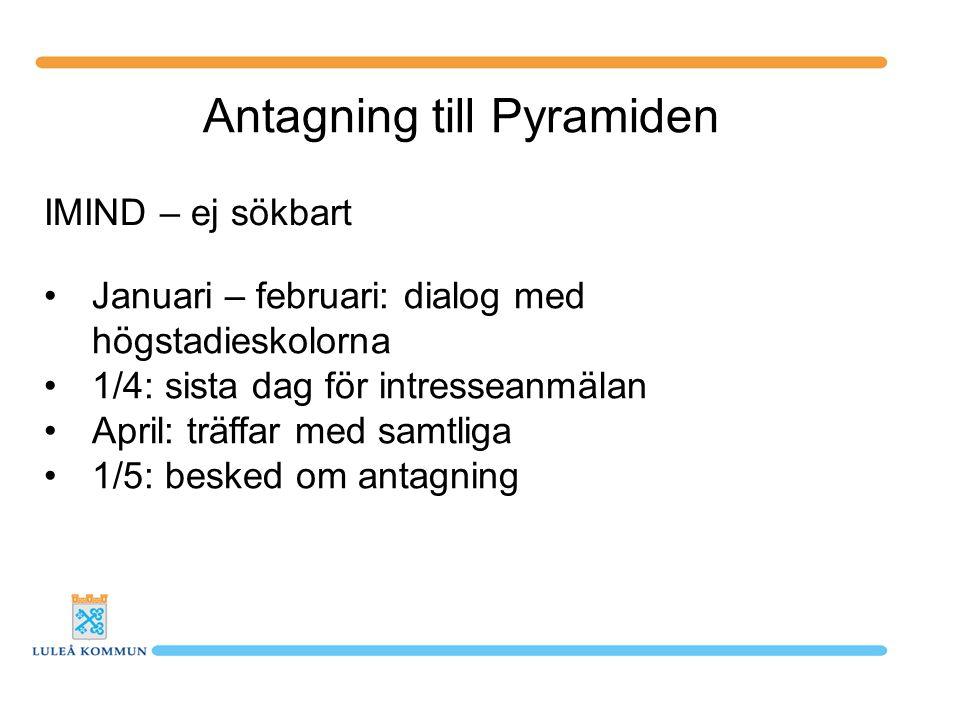 Antagning till Pyramiden