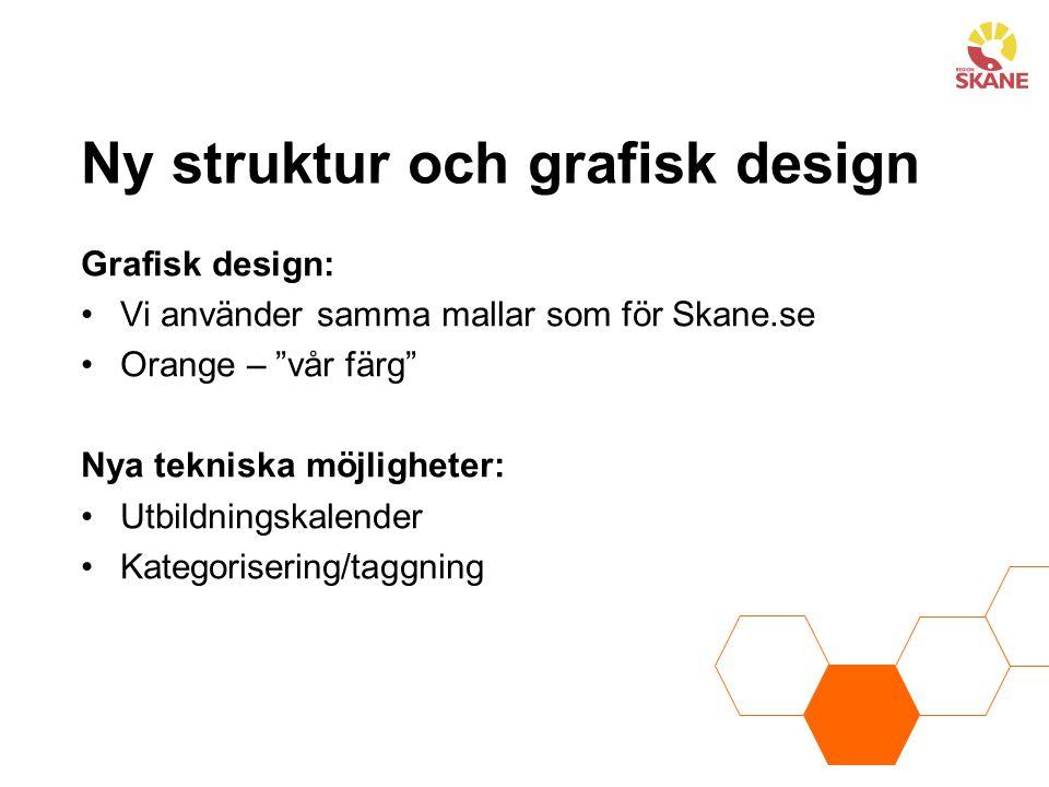 Ny struktur och grafisk design