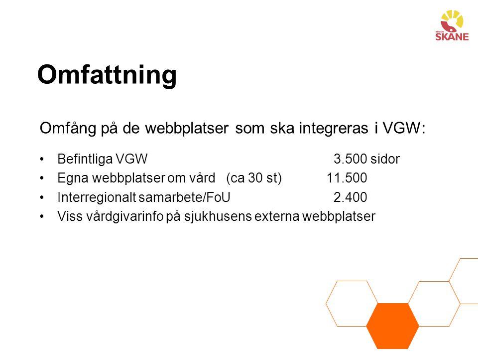 Omfattning Omfång på de webbplatser som ska integreras i VGW: