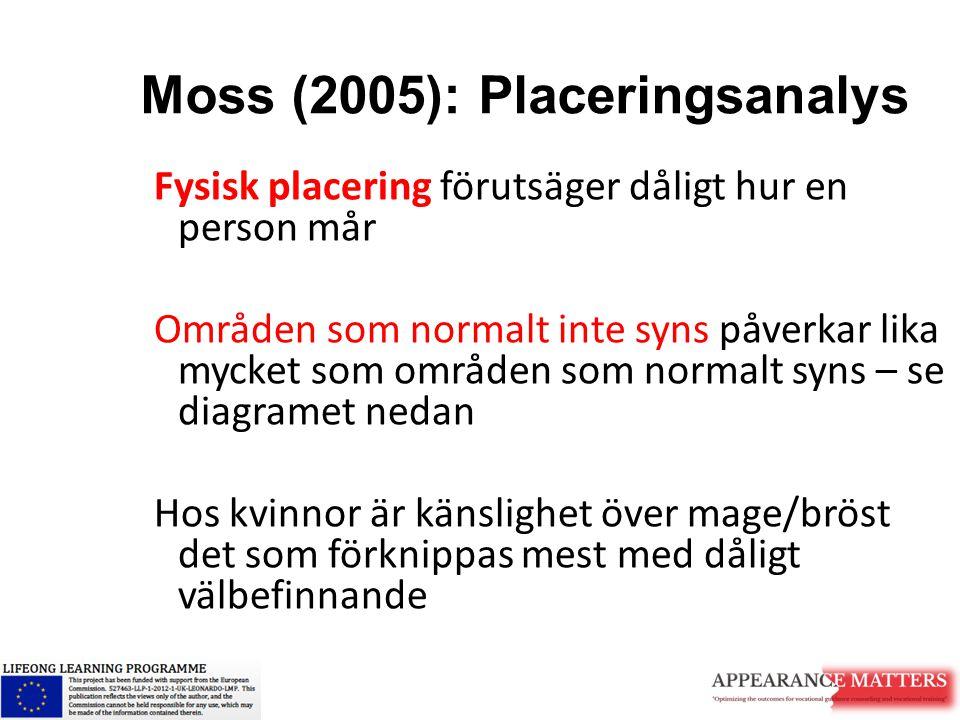 Moss (2005): Placeringsanalys
