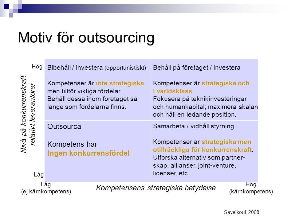 Motiv för outsourcing Nivå på konkurrenskraft relativt leverantörer
