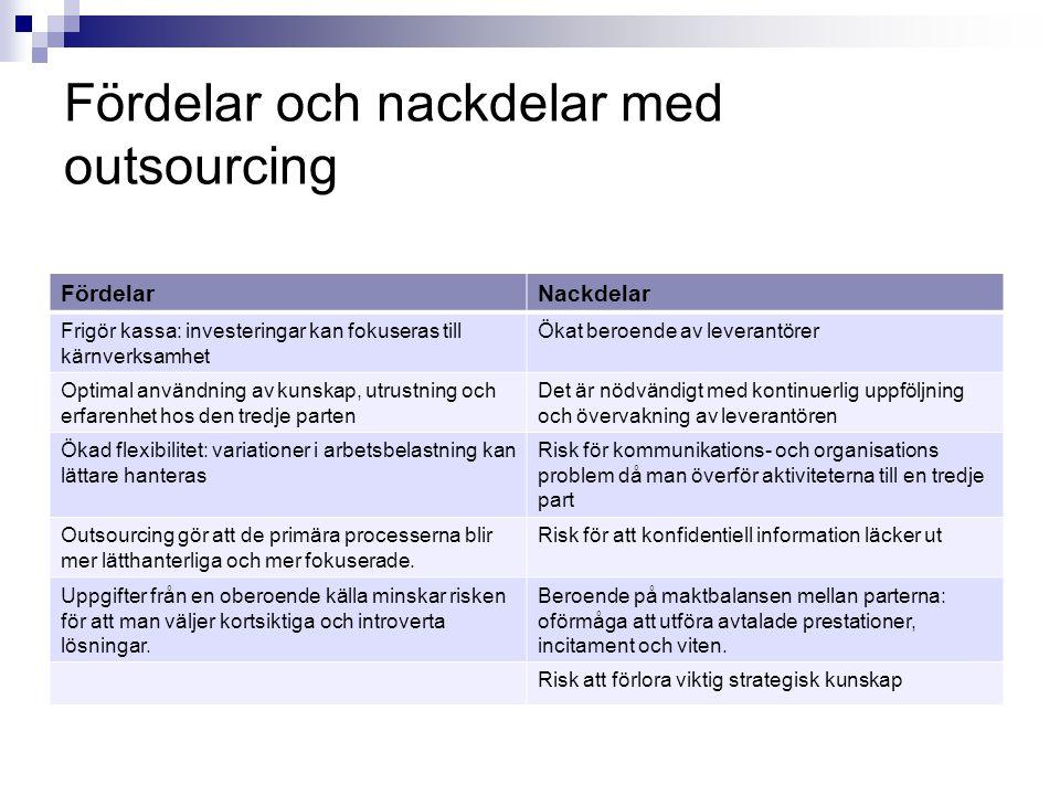 Fördelar och nackdelar med outsourcing