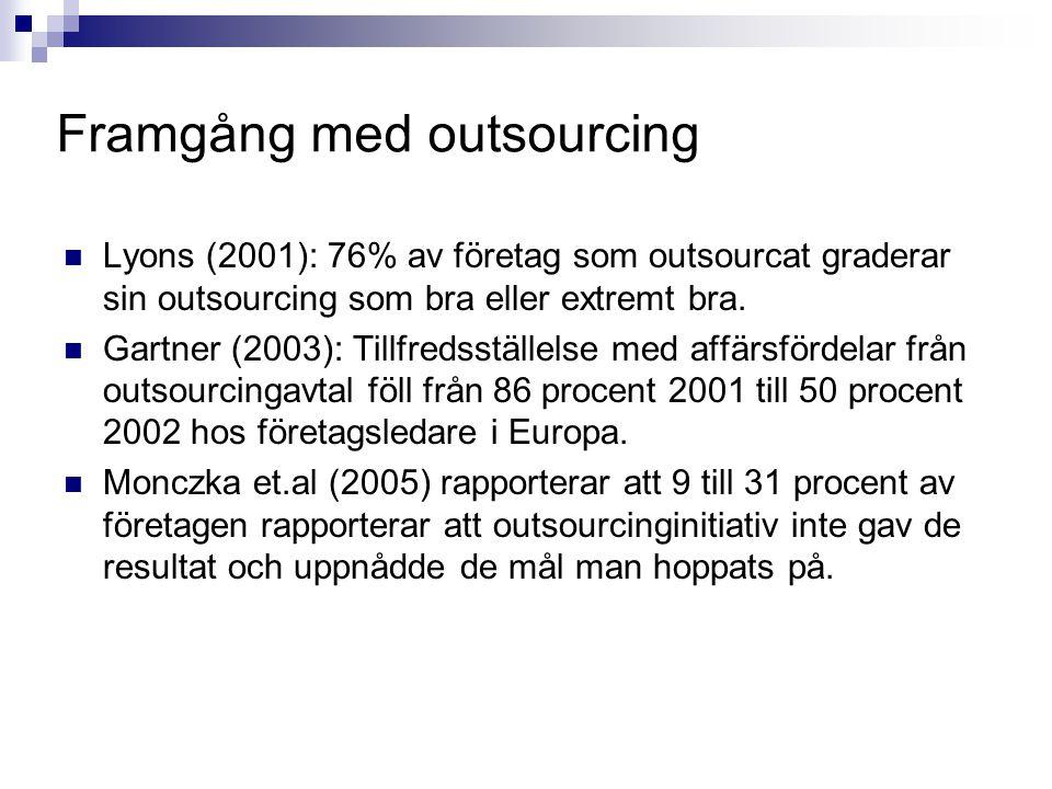 Framgång med outsourcing